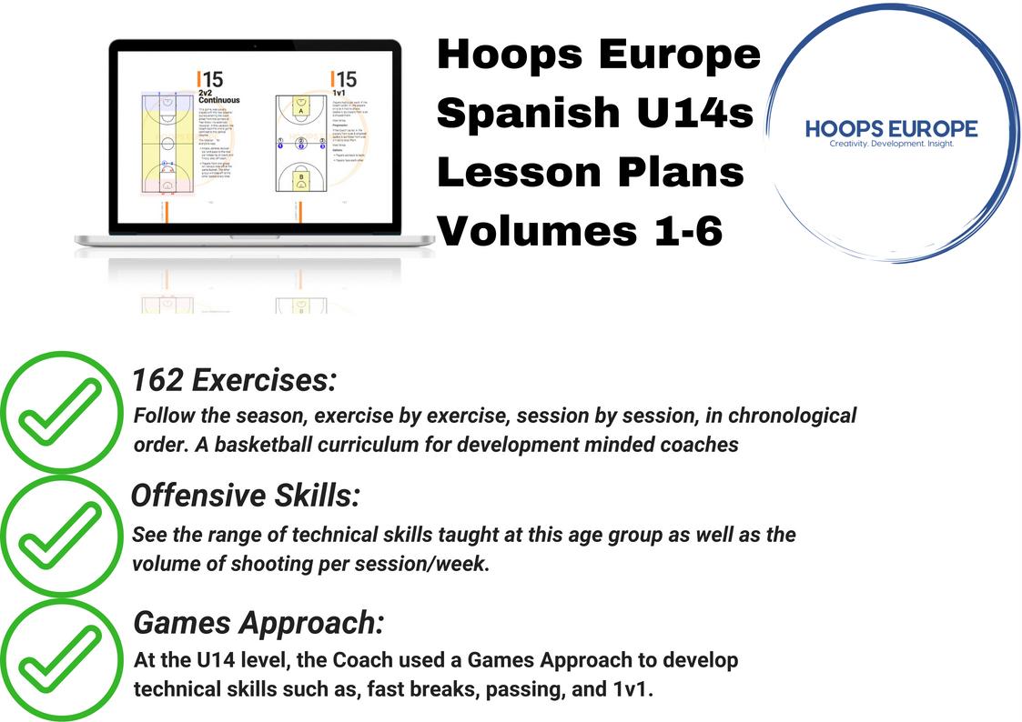 Spanish U14s PDF Preview – Hoops Europe